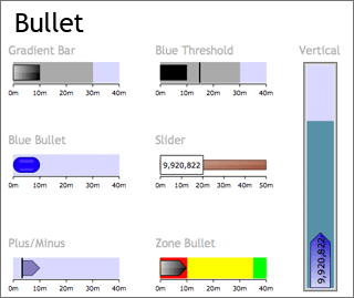 indicator-examples-left-bullet