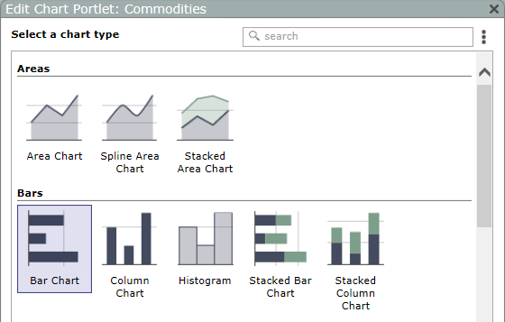 Figure 2: Sample of chart types