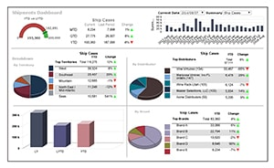 Vino Del Sol shipments dashboard screen shot thumbnail