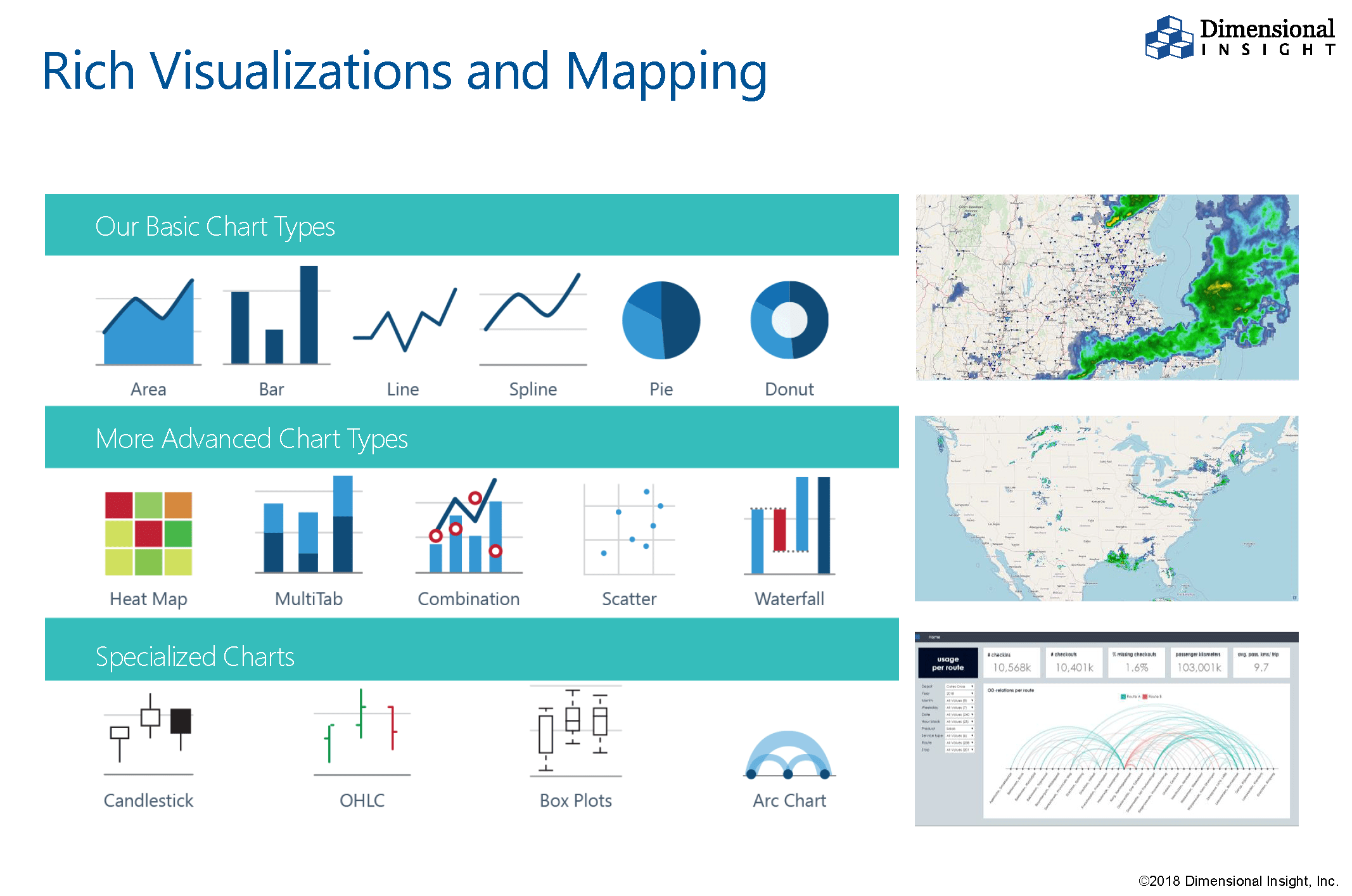 Rich visualizations and mapping