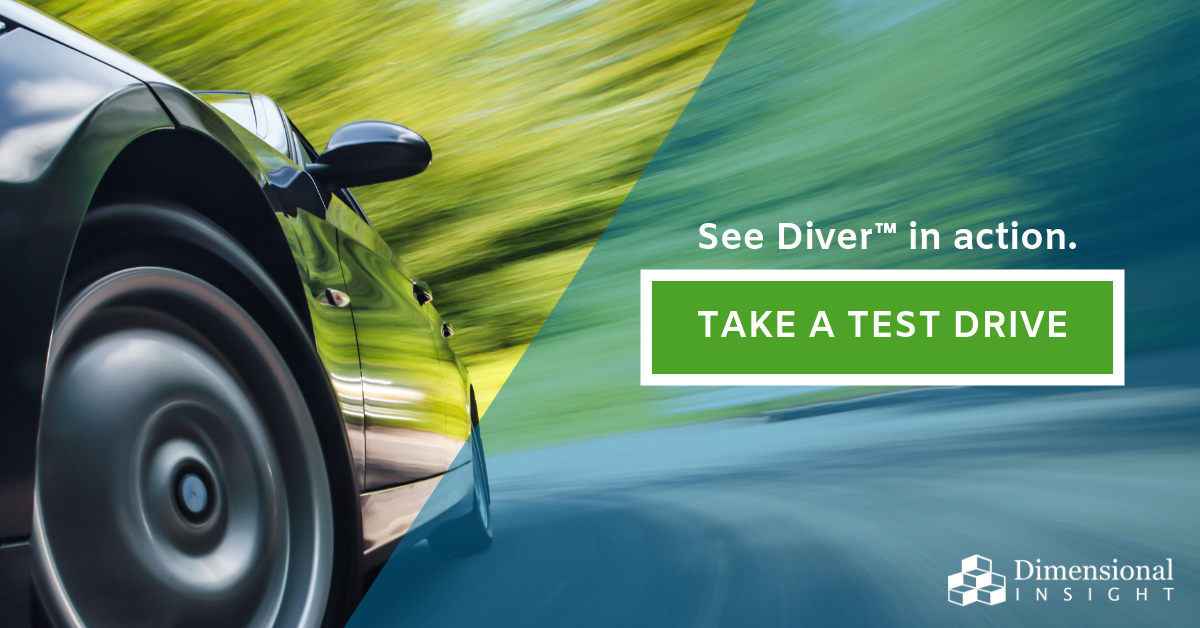 Test Drive Software